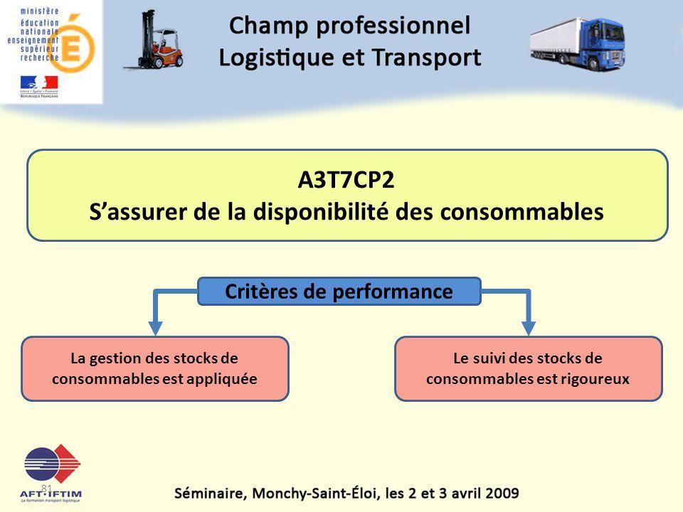 A3T7CP2 S'assurer de la disponibilité des consommables