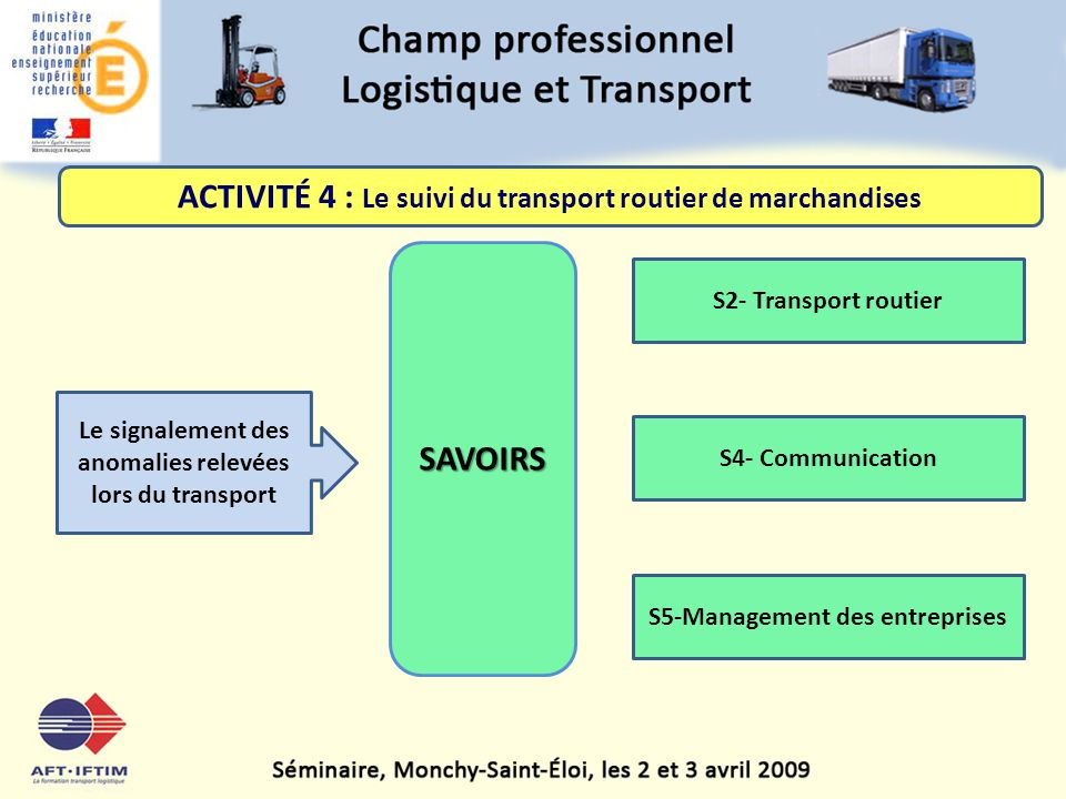 ACTIVITÉ 4 : Le suivi du transport routier de marchandises SAVOIRS