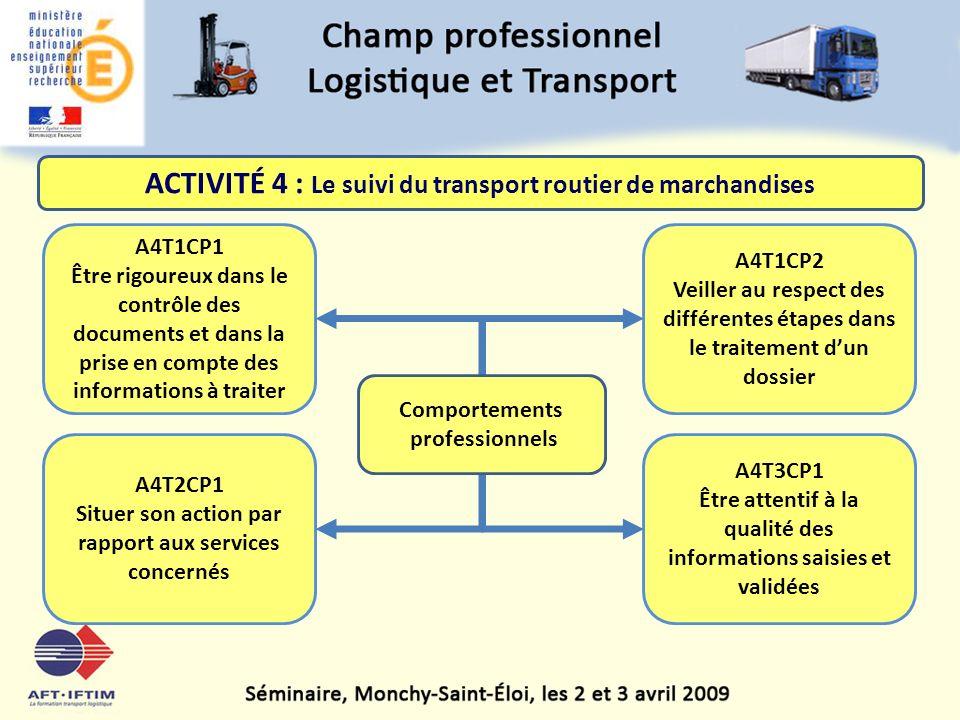 ACTIVITÉ 4 : Le suivi du transport routier de marchandises