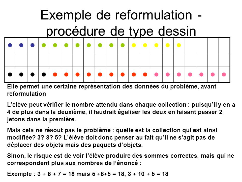 Exemple de reformulation -procédure de type dessin