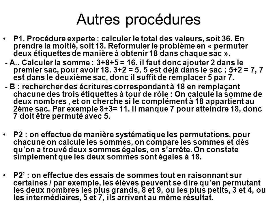 Autres procédures