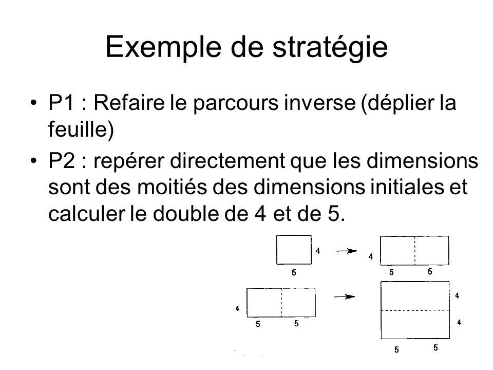 Exemple de stratégie P1 : Refaire le parcours inverse (déplier la feuille)