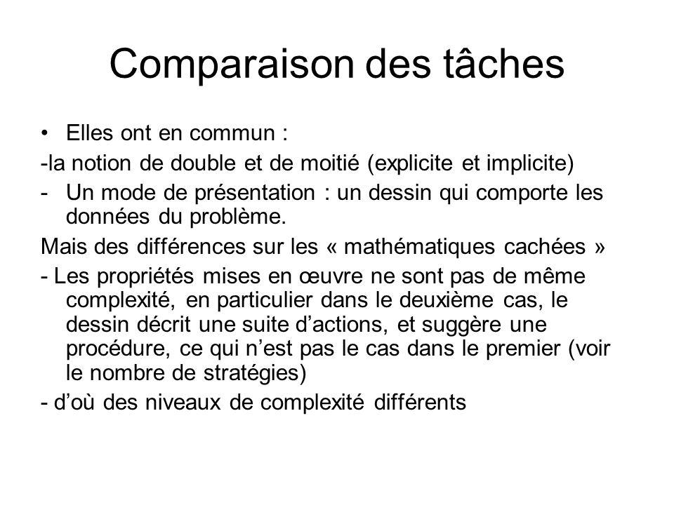 Comparaison des tâches