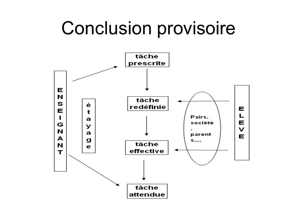 Conclusion provisoire