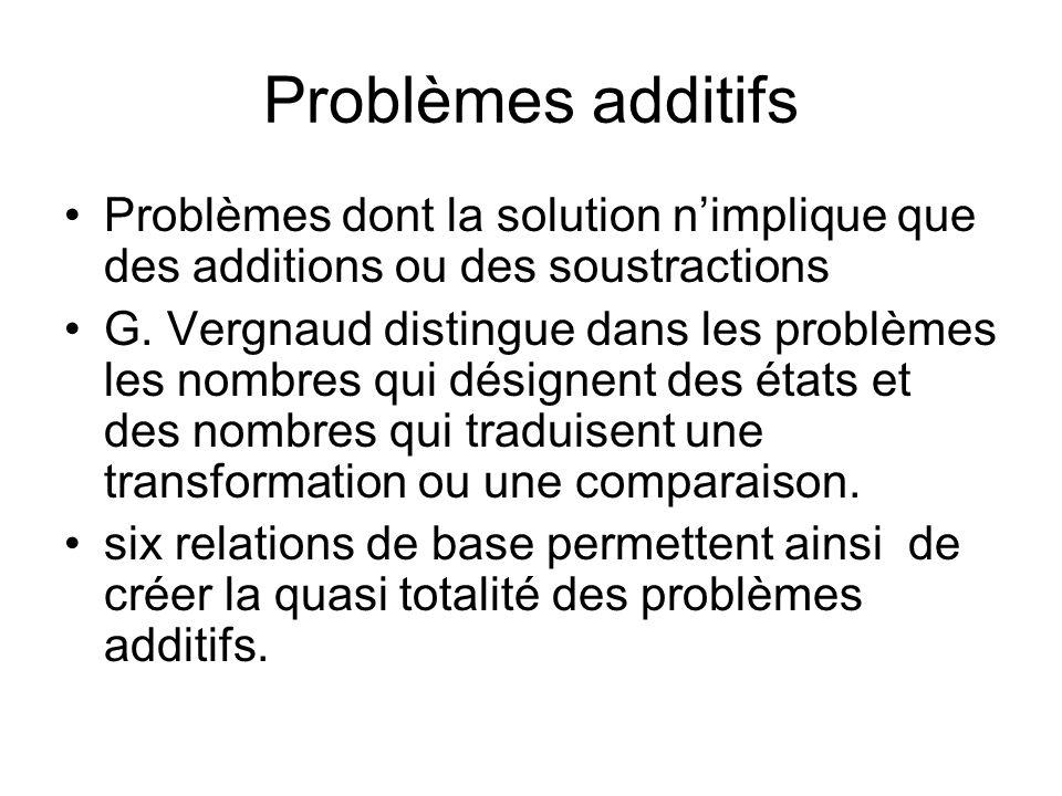 Problèmes additifs Problèmes dont la solution n'implique que des additions ou des soustractions.