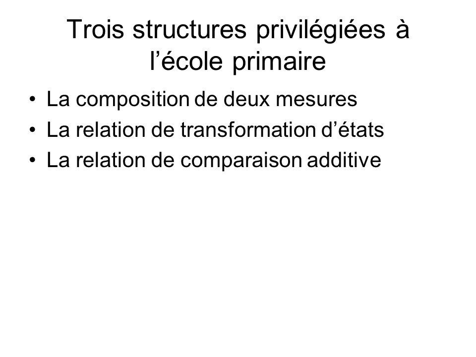 Trois structures privilégiées à l'école primaire