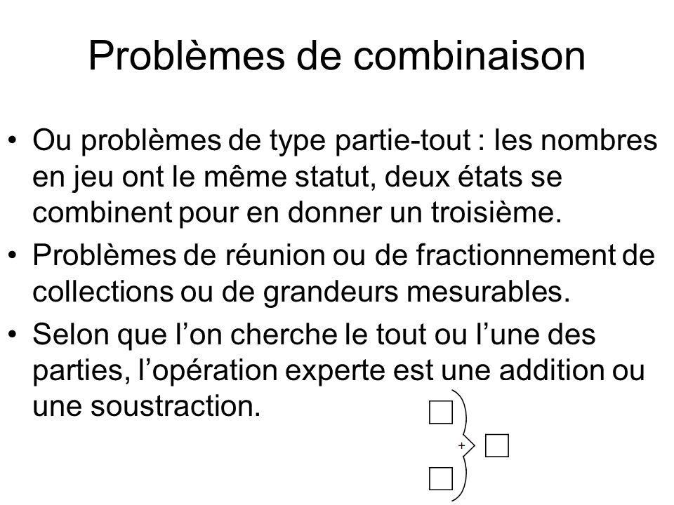 Problèmes de combinaison