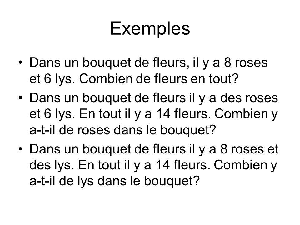 Exemples Dans un bouquet de fleurs, il y a 8 roses et 6 lys. Combien de fleurs en tout