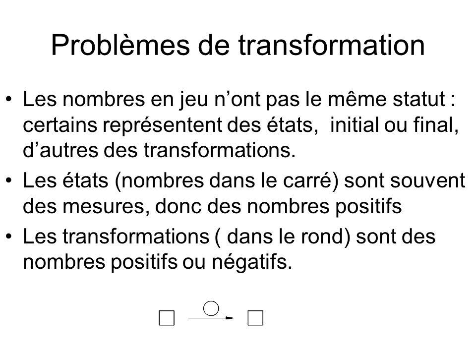 Problèmes de transformation