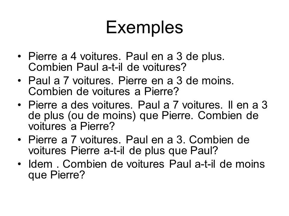 Exemples Pierre a 4 voitures. Paul en a 3 de plus. Combien Paul a-t-il de voitures