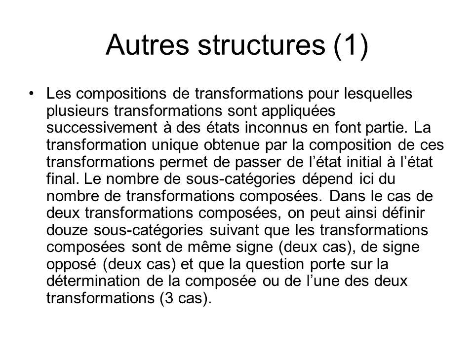 Autres structures (1)