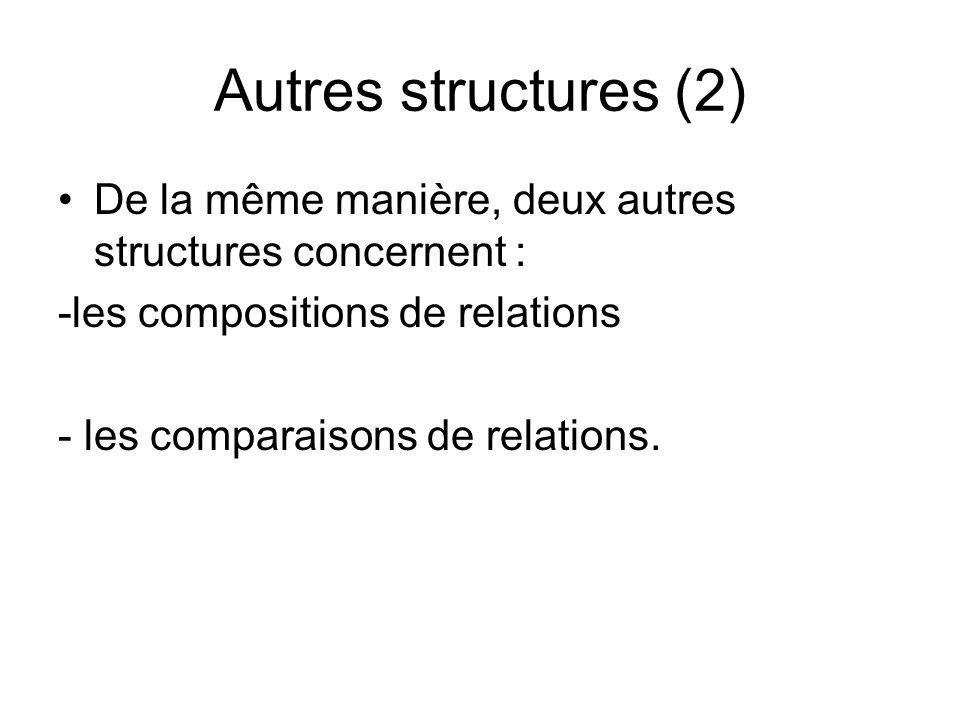 Autres structures (2) De la même manière, deux autres structures concernent : -les compositions de relations.