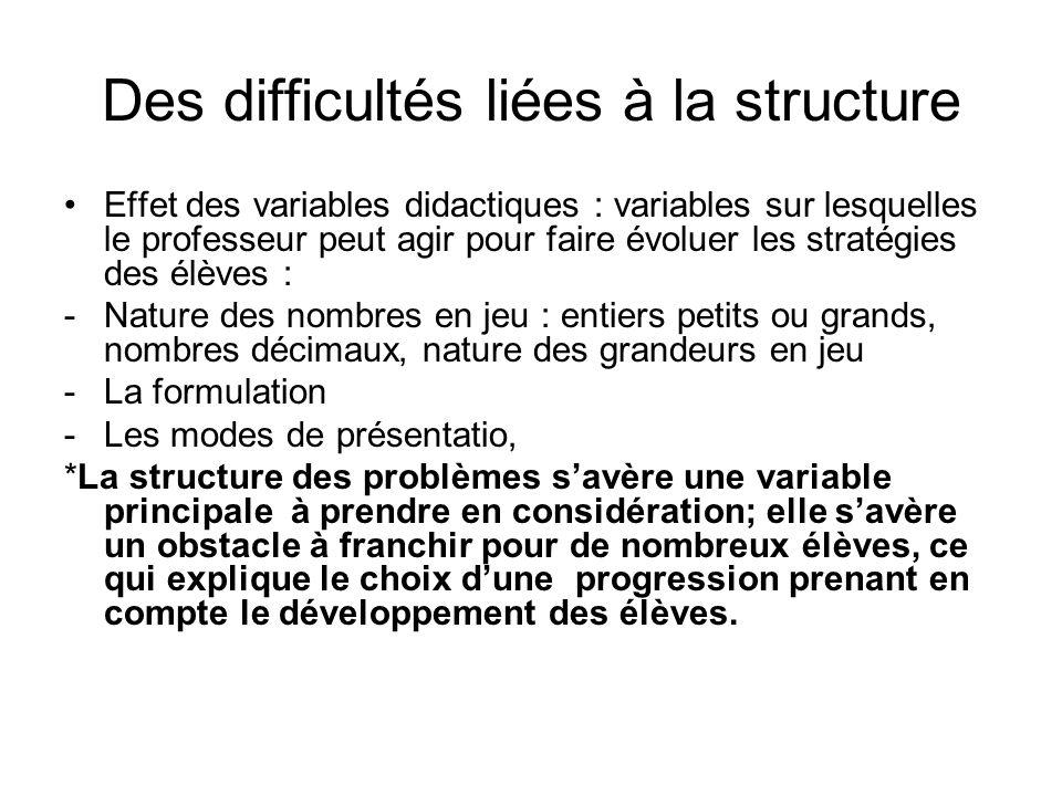 Des difficultés liées à la structure