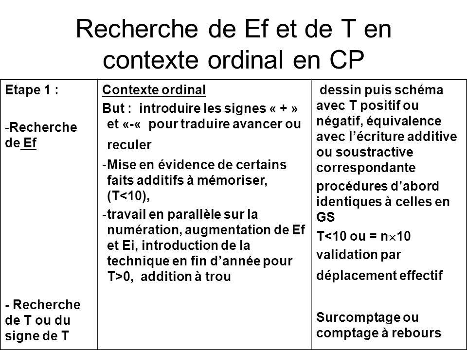 Recherche de Ef et de T en contexte ordinal en CP