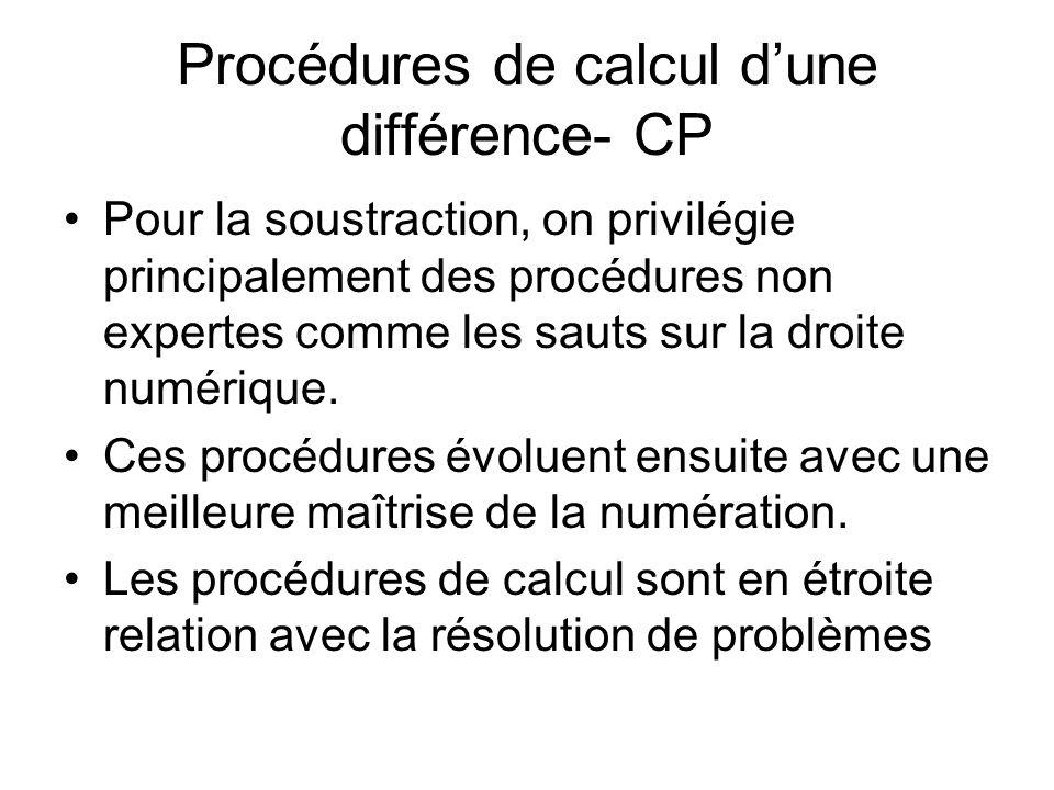 Procédures de calcul d'une différence- CP