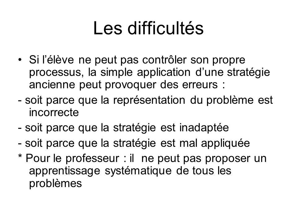Les difficultés Si l'élève ne peut pas contrôler son propre processus, la simple application d'une stratégie ancienne peut provoquer des erreurs :