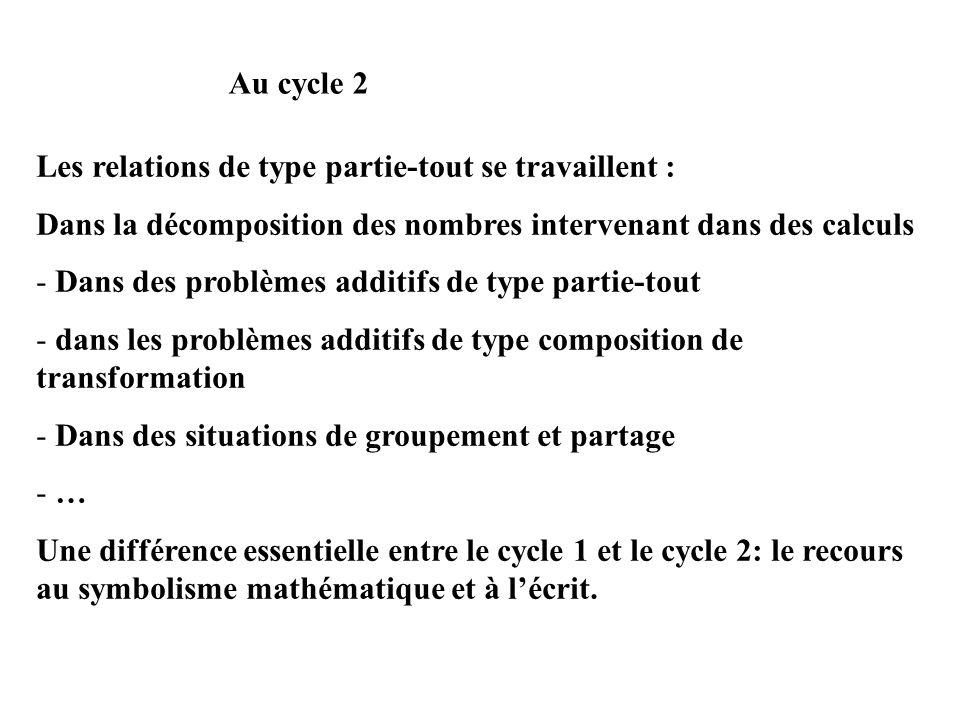 Au cycle 2 Les relations de type partie-tout se travaillent : Dans la décomposition des nombres intervenant dans des calculs.