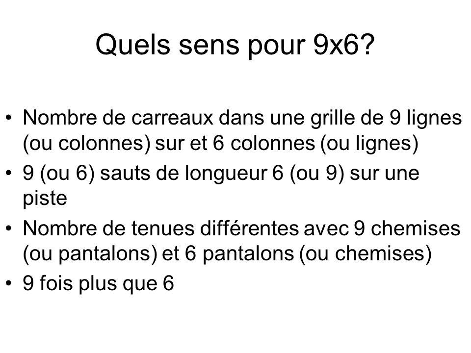 Quels sens pour 9x6 Nombre de carreaux dans une grille de 9 lignes (ou colonnes) sur et 6 colonnes (ou lignes)