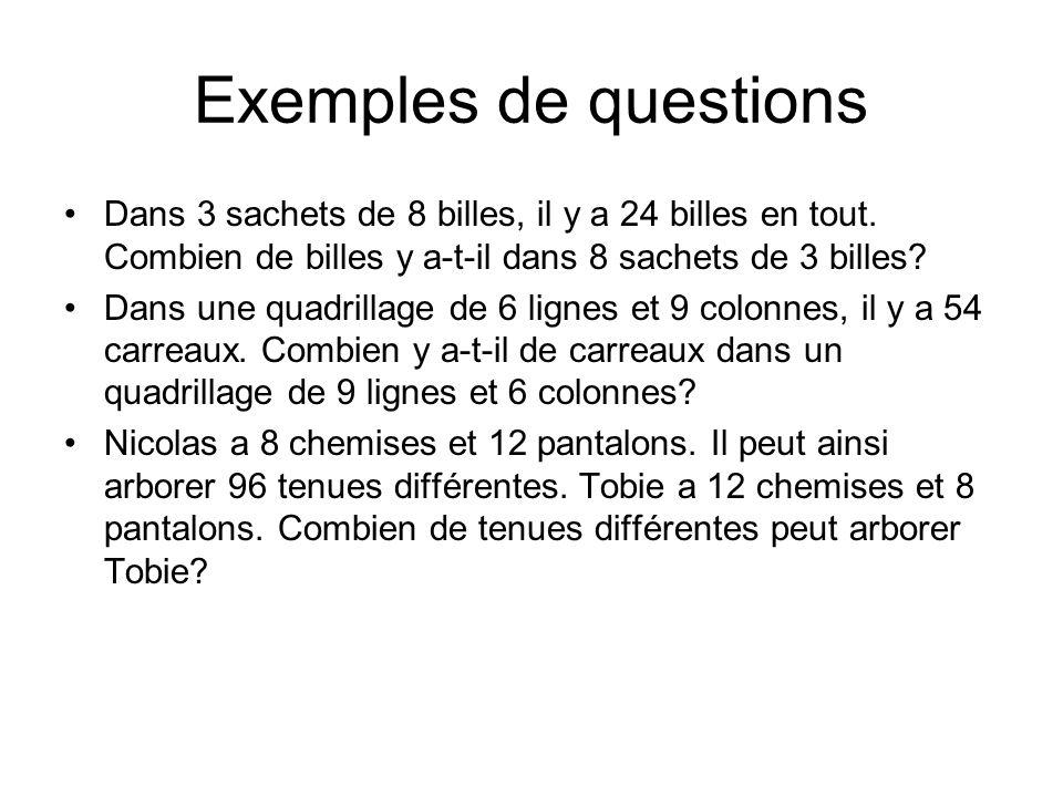 Exemples de questions Dans 3 sachets de 8 billes, il y a 24 billes en tout. Combien de billes y a-t-il dans 8 sachets de 3 billes