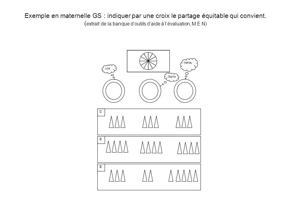 Exemple en maternelle GS : indiquer par une croix le partage équitable qui convient.