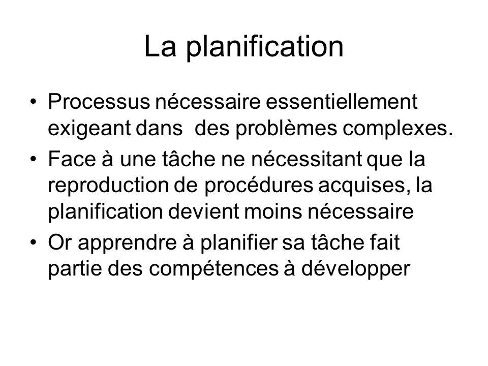 La planification Processus nécessaire essentiellement exigeant dans des problèmes complexes.