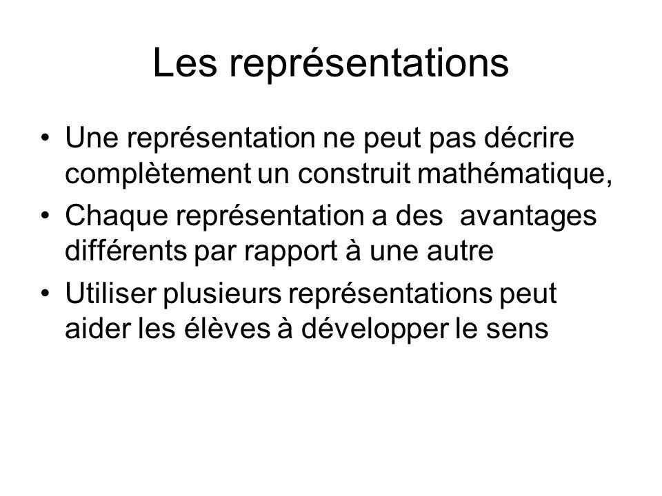 Les représentations Une représentation ne peut pas décrire complètement un construit mathématique,