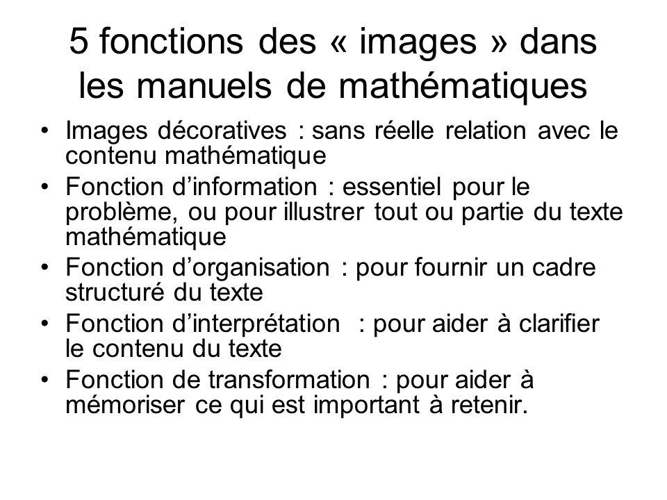 5 fonctions des « images » dans les manuels de mathématiques