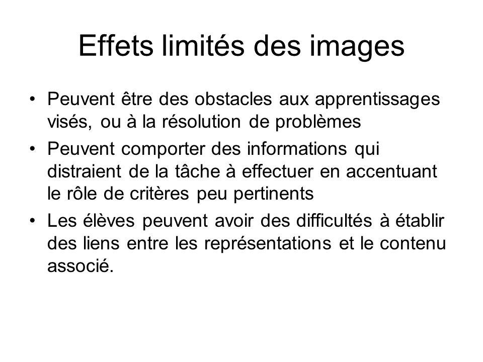 Effets limités des images