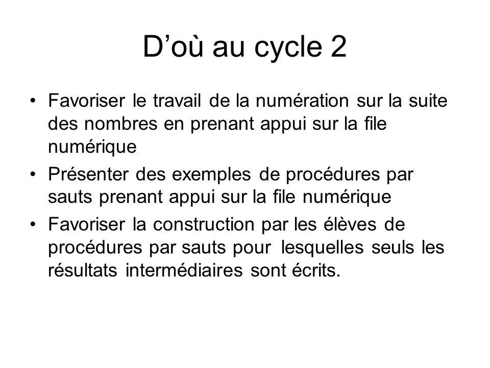 D'où au cycle 2 Favoriser le travail de la numération sur la suite des nombres en prenant appui sur la file numérique.