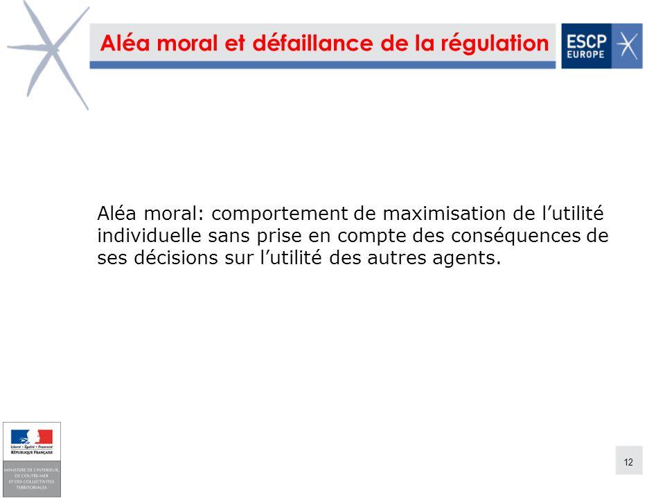 Aléa moral et défaillance de la régulation