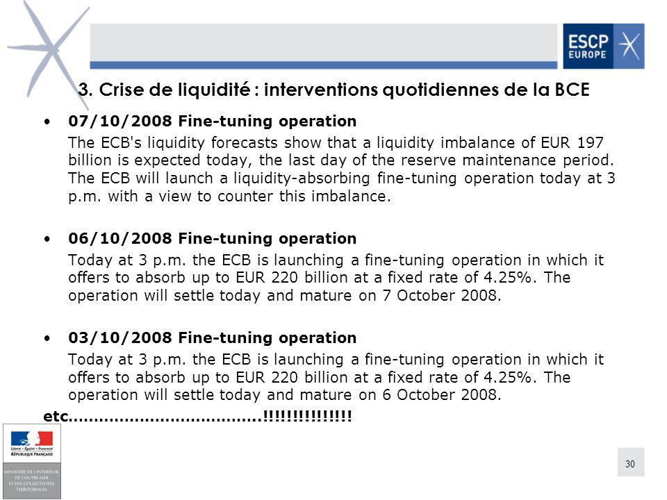 3. Crise de liquidité : interventions quotidiennes de la BCE