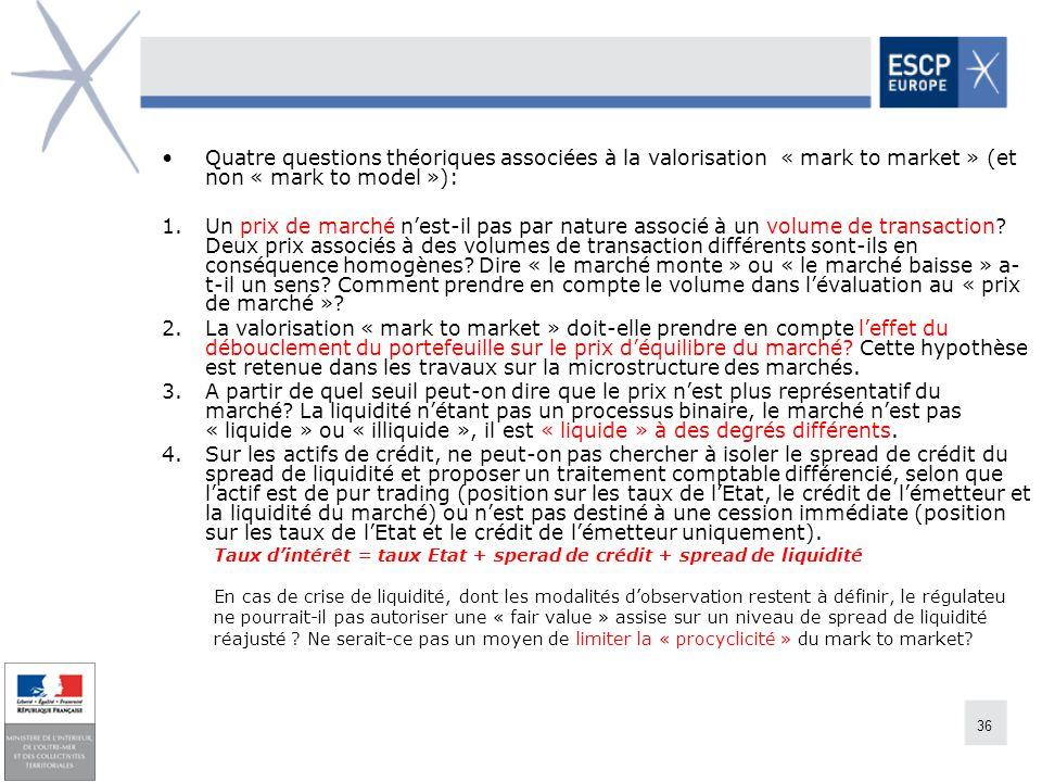 Quatre questions théoriques associées à la valorisation « mark to market » (et non « mark to model »):