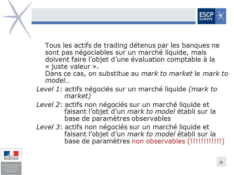 Tous les actifs de trading détenus par les banques ne sont pas négociables sur un marché liquide, mais doivent faire l'objet d'une évaluation comptable à la « juste valeur ». Dans ce cas, on substitue au mark to market le mark to model…