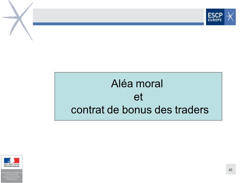 contrat de bonus des traders