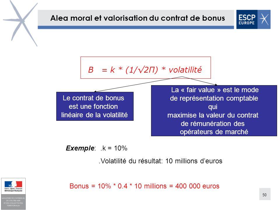 Alea moral et valorisation du contrat de bonus