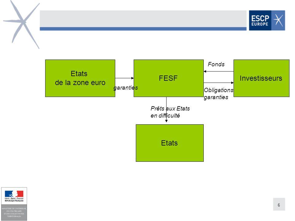 Etats de la zone euro FESF Investisseurs Etats Fonds garanties