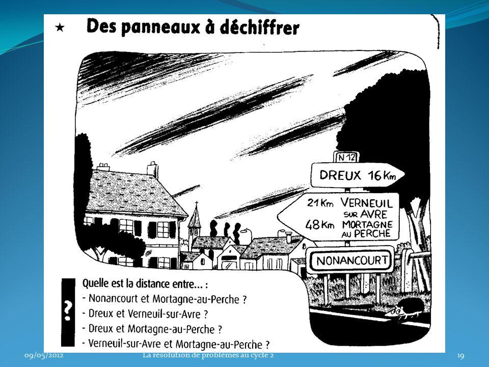09/05/2012 La résolution de problèmes au cycle 2