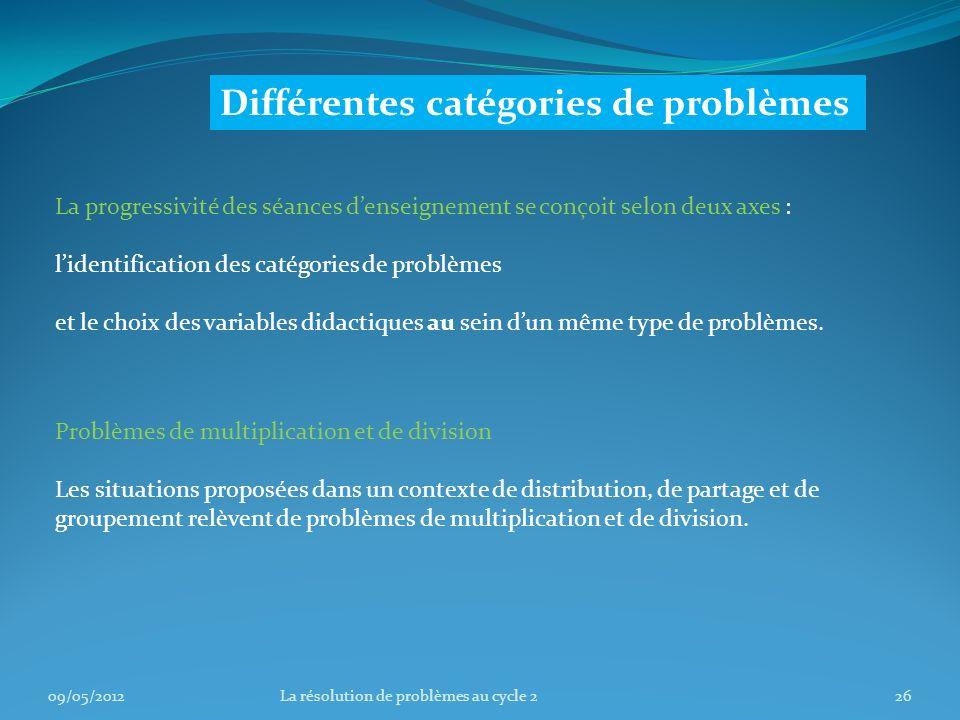 Différentes catégories de problèmes