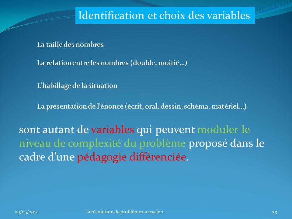 Identification et choix des variables