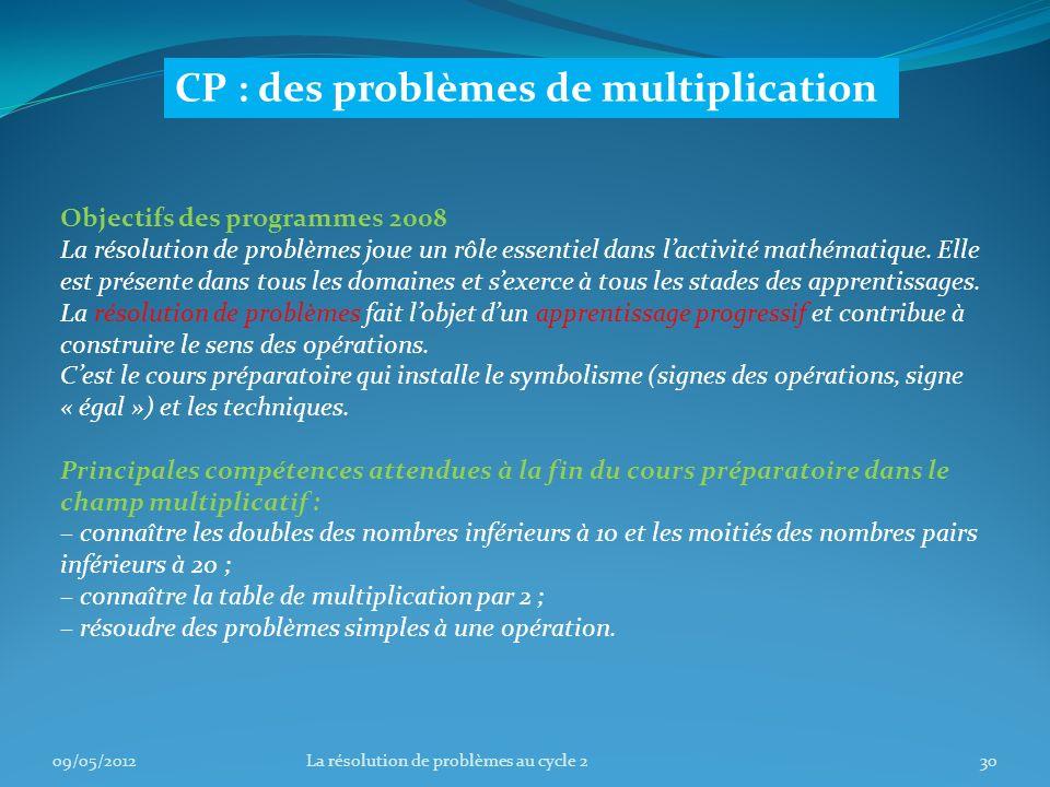 CP : des problèmes de multiplication