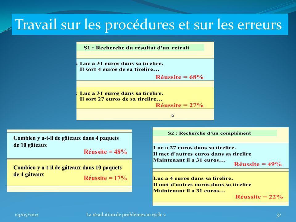 Travail sur les procédures et sur les erreurs