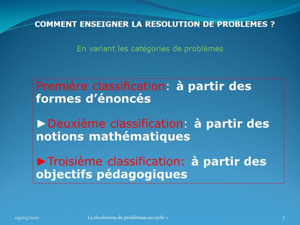 COMMENT ENSEIGNER LA RESOLUTION DE PROBLEMES