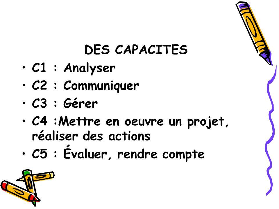 DES CAPACITES C1 : Analyser. C2 : Communiquer. C3 : Gérer. C4 :Mettre en oeuvre un projet, réaliser des actions.