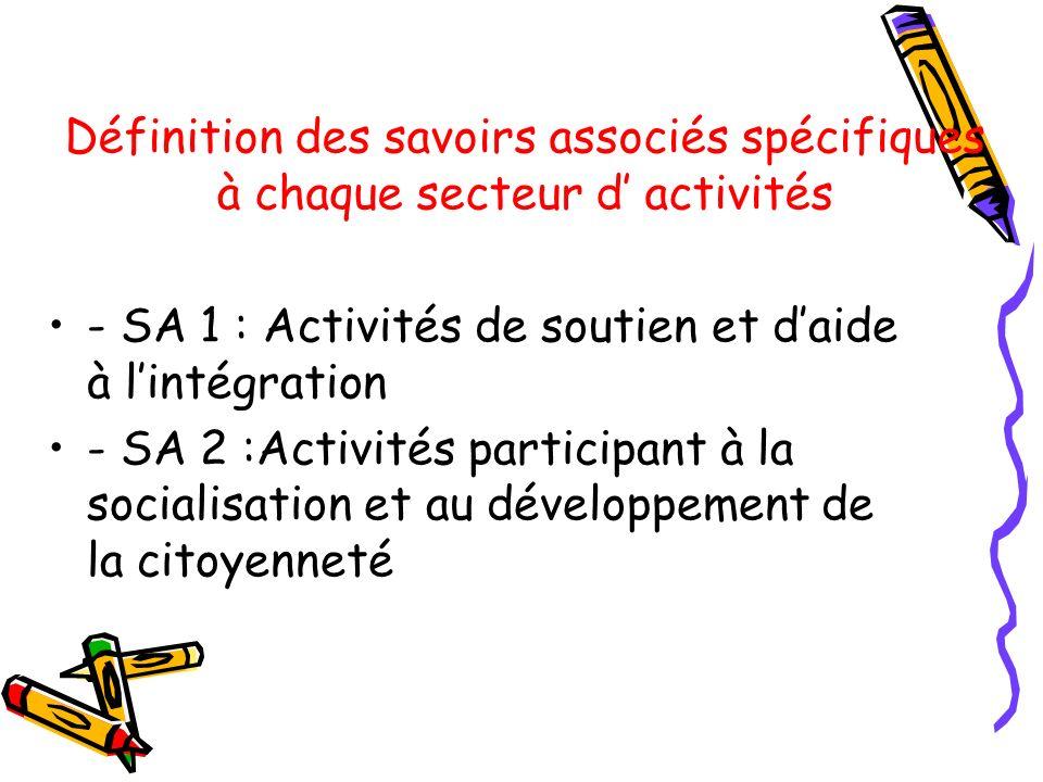 Définition des savoirs associés spécifiques à chaque secteur d' activités