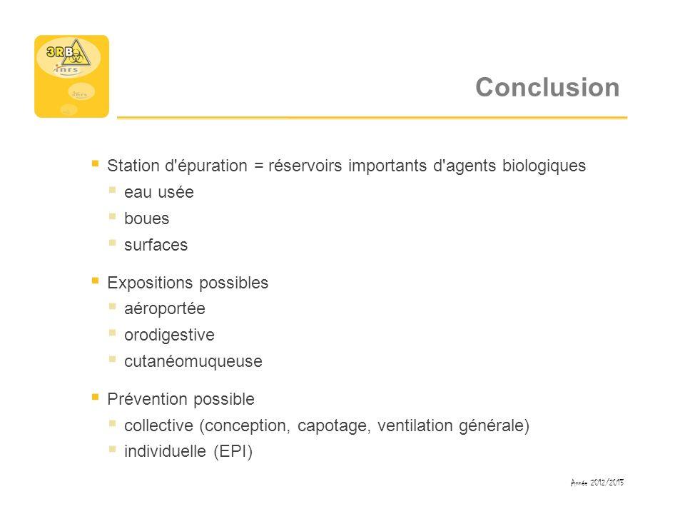 Conclusion Station d épuration = réservoirs importants d agents biologiques. eau usée. boues. surfaces.