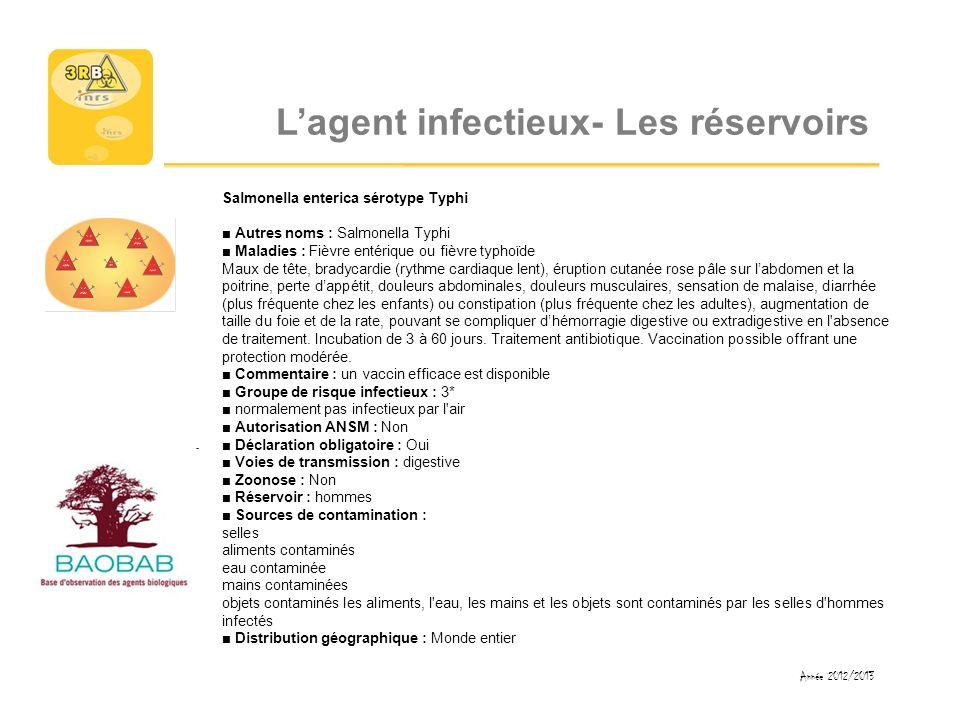L'agent infectieux- Les réservoirs