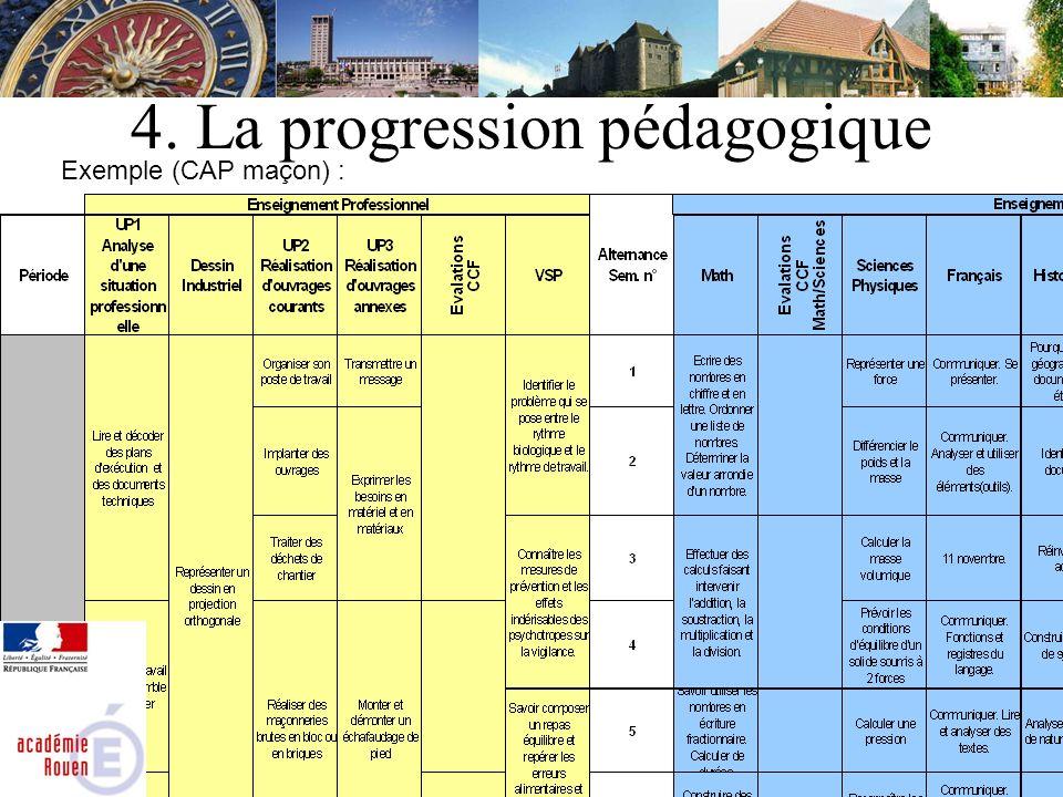 4. La progression pédagogique
