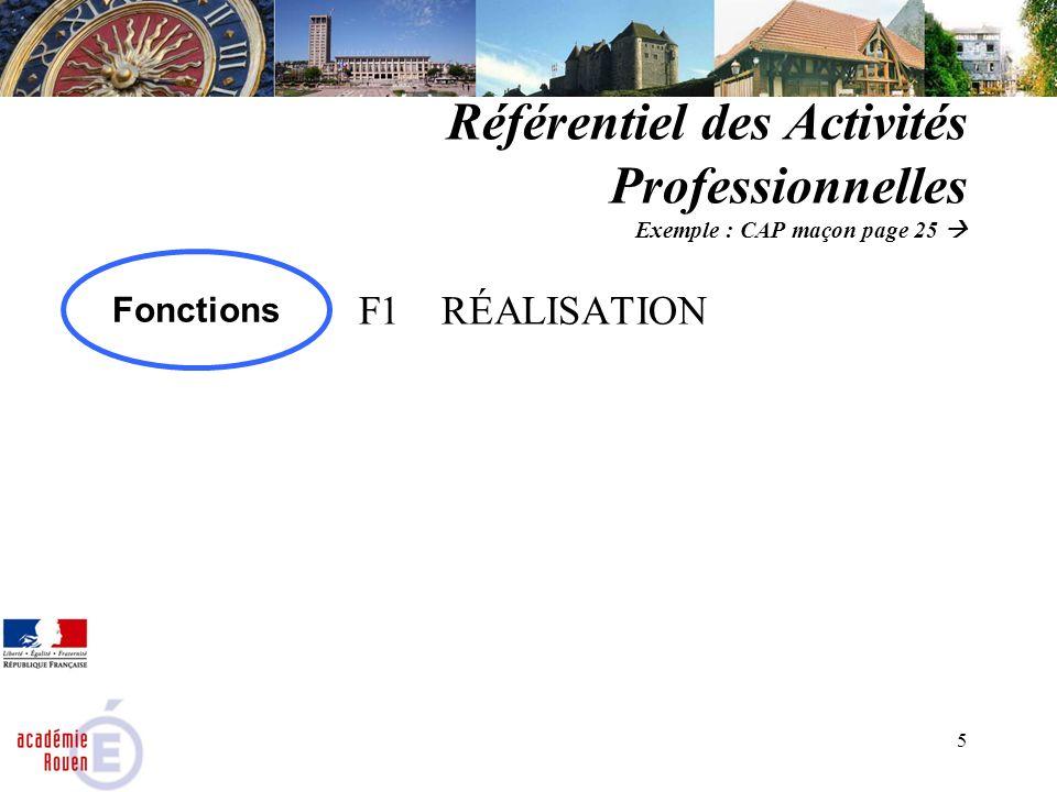 Référentiel des Activités Professionnelles Exemple : CAP maçon page 25 