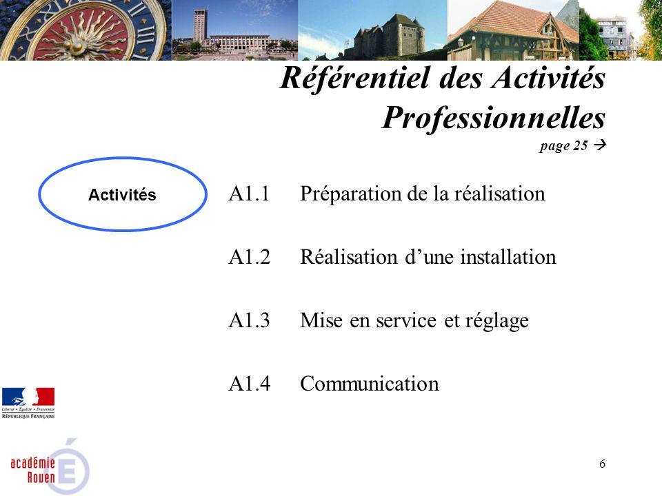 Référentiel des Activités Professionnelles page 25 