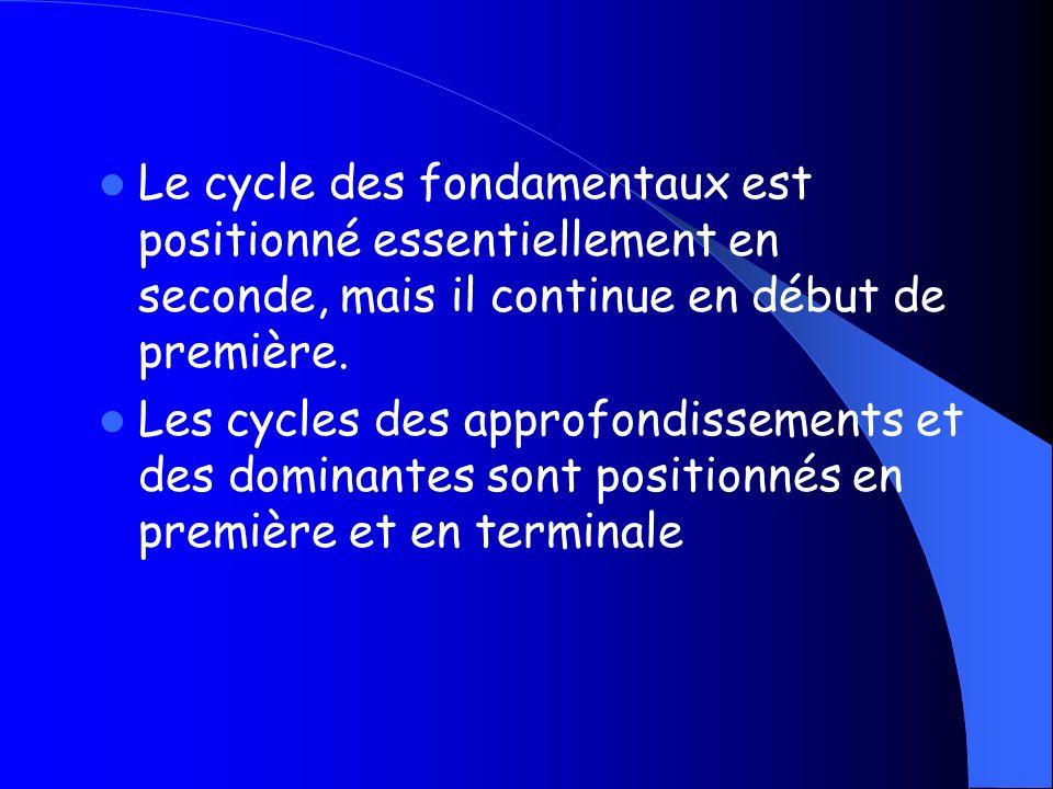 Le cycle des fondamentaux est positionné essentiellement en seconde, mais il continue en début de première.